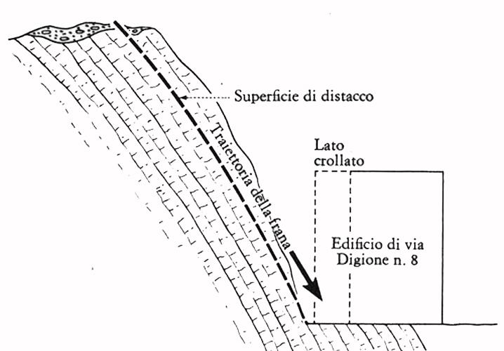 schema Roubault